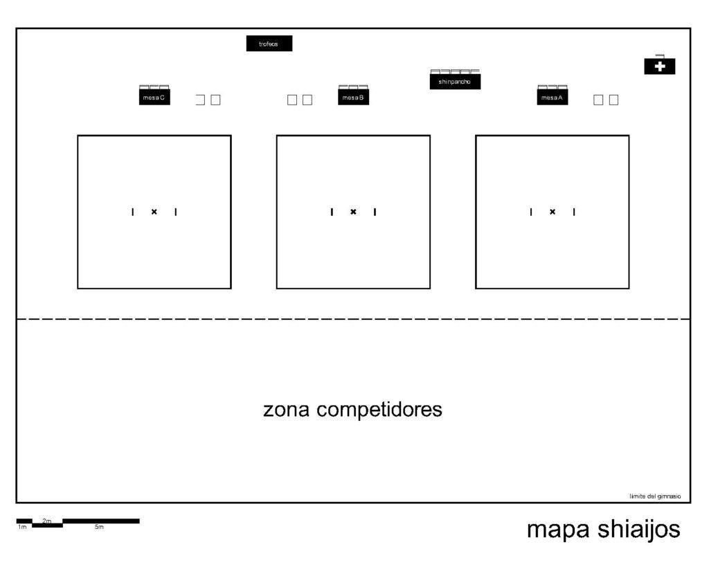 MAPA DEL AREA DE COMETICION
